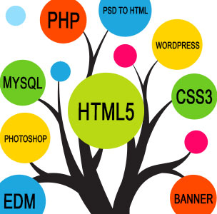 HTML5 Ad Banners with GreenSock